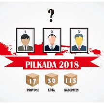 Suasana Politik Menuju Pilkada 2018